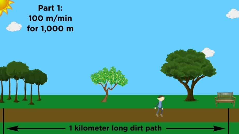 How many meters in a kilometer